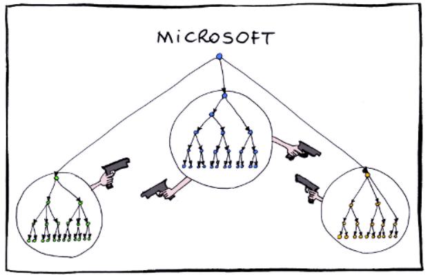 網路漫畫家manu調侃微軟組織架構